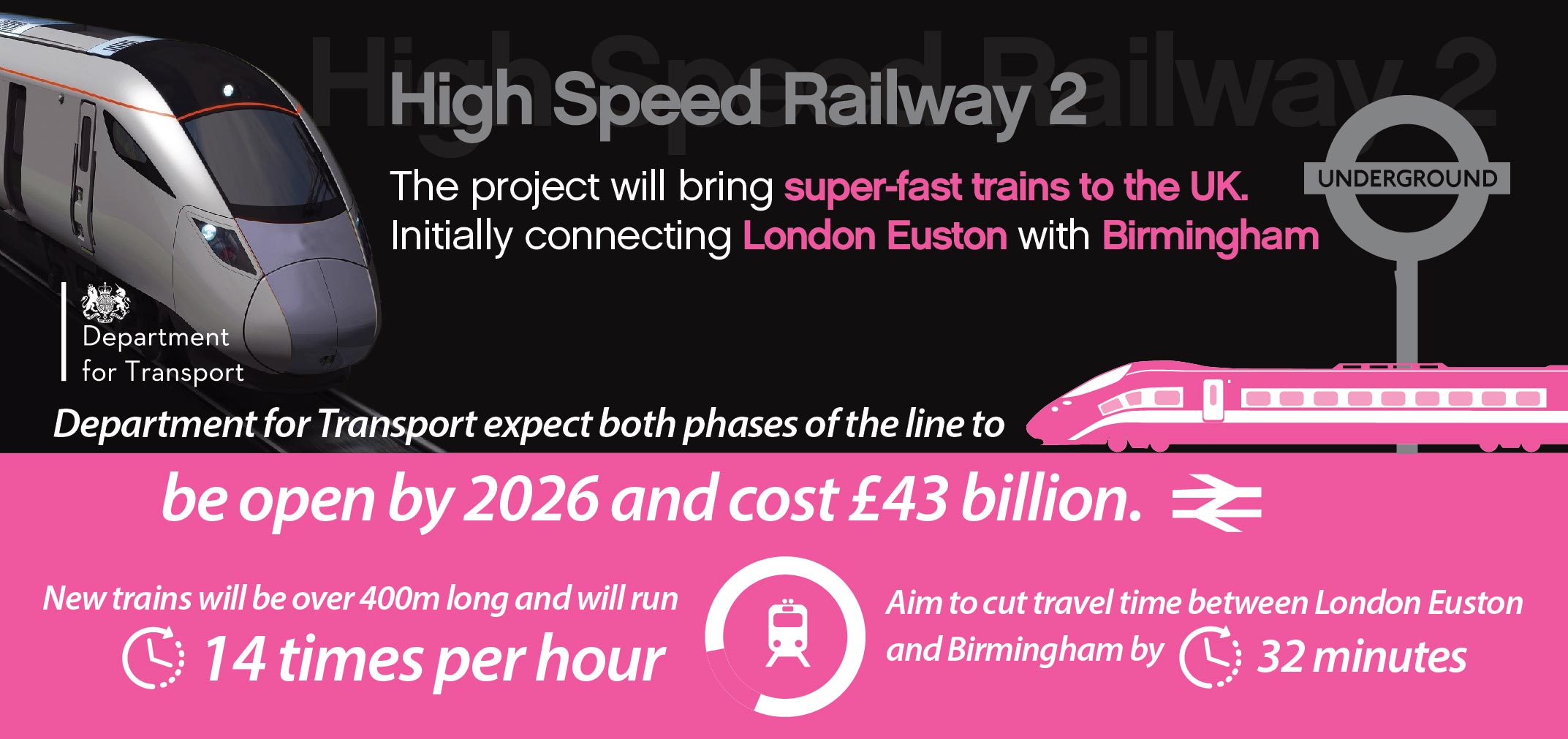 High Speed Railway 2 summary